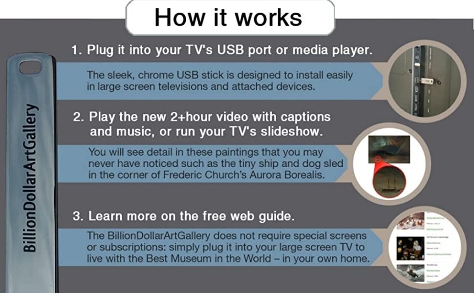 How it works Billion Dollar Art Gallery USB TV