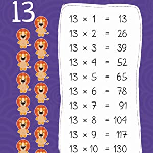 Easy multiplication activities
